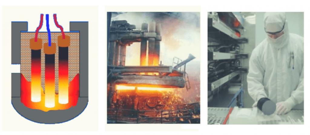 silicio en hornos de arco