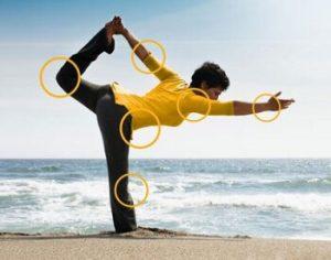 silicio y articulaciones flexibles